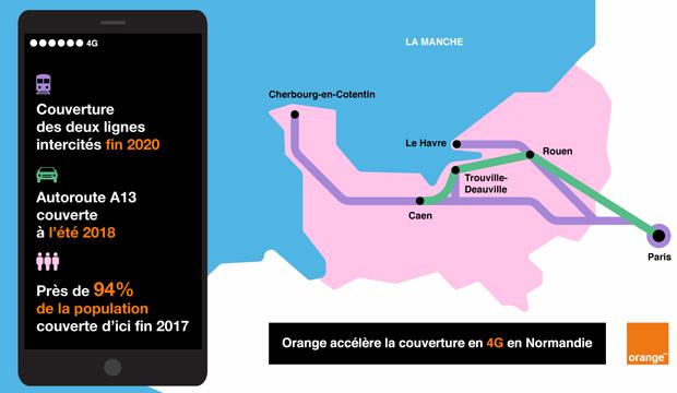 Normandie : la 4 G dans les trains et sur l'A13, c'est pour bientôt !