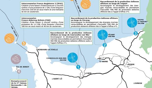 Energie – RTE investit en Normandie pour 2 Mds €