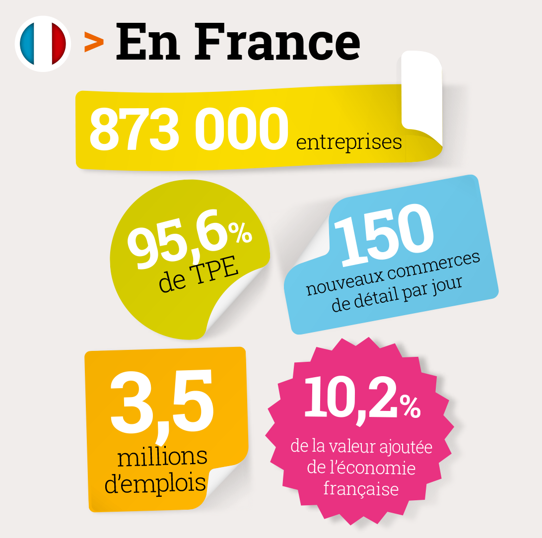 Infographie économie normande