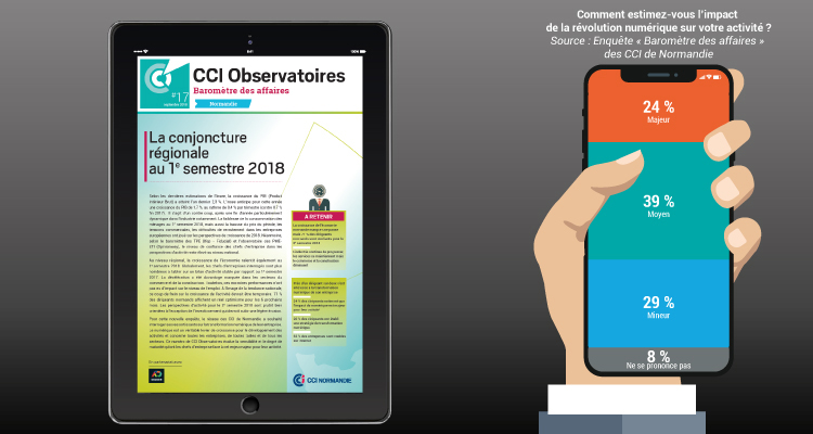 CCI-Obs-sept-2018
