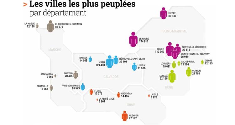 Les villes les plus peuplées en Normandie