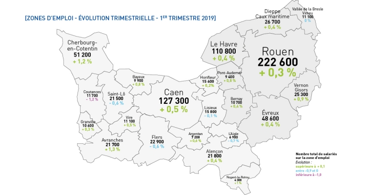 3 160 emplois créés en Normandie au cours du 1ertrimestre 2019