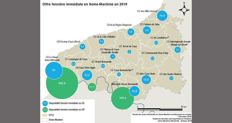 Un état des lieux du foncier en zones d'activités en Seine-Maritime
