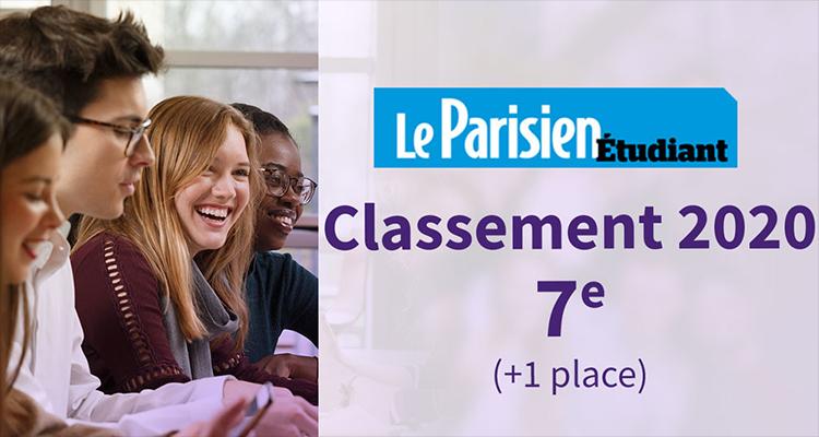 Classement des Écoles de Commerce 2020 du Parisien : 7e place ex-aequo pour NEOMA