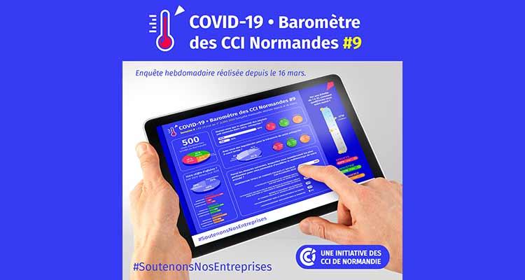 COVID-19 : Le baromètre hebdomadaire des CCI de Normandie – Résultats de l'étude menée du 29 juin au 1er juillet 2020