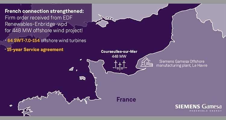 Projet éolien offshore de Courseulles-sur-Mer: 64 éoliennes commandées à Siemens Gamesa